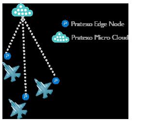 Land, Sea and Space Defense Pratexo Micro Cloud Case Study